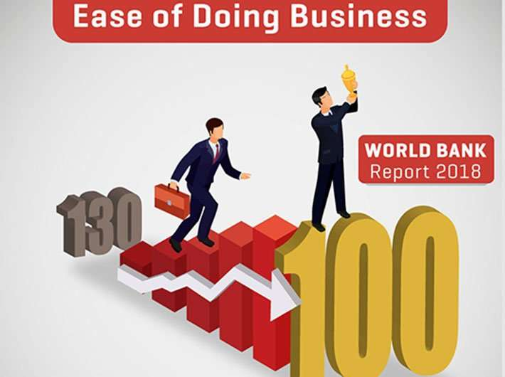 the ease of doing business in uae business essay Ease-of-doing-business rank 21st  the economy of the united arab emirates is the second  uae is ranked among the top 20 for global service business,.