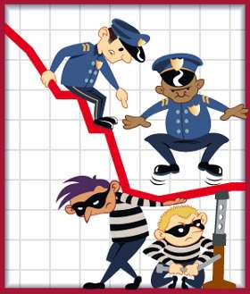 Crime and Growth