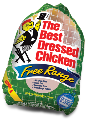 Chicken Prices Down