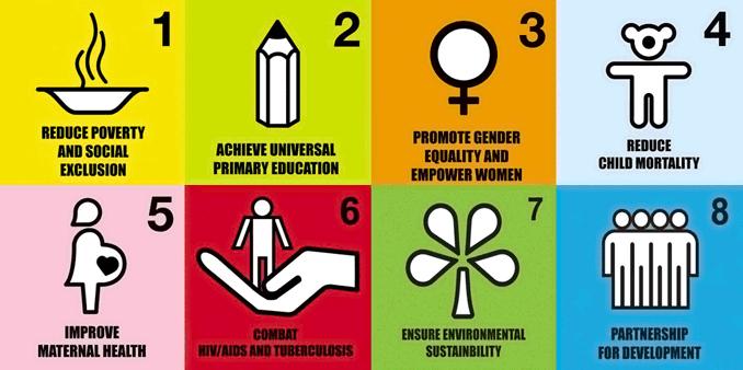 Caribbean Makes Progress on MDGs – UN Report