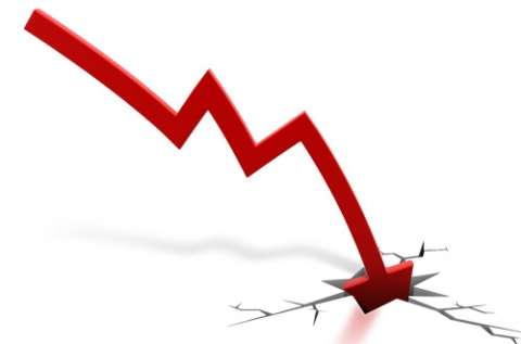 Business Confidence DOWN