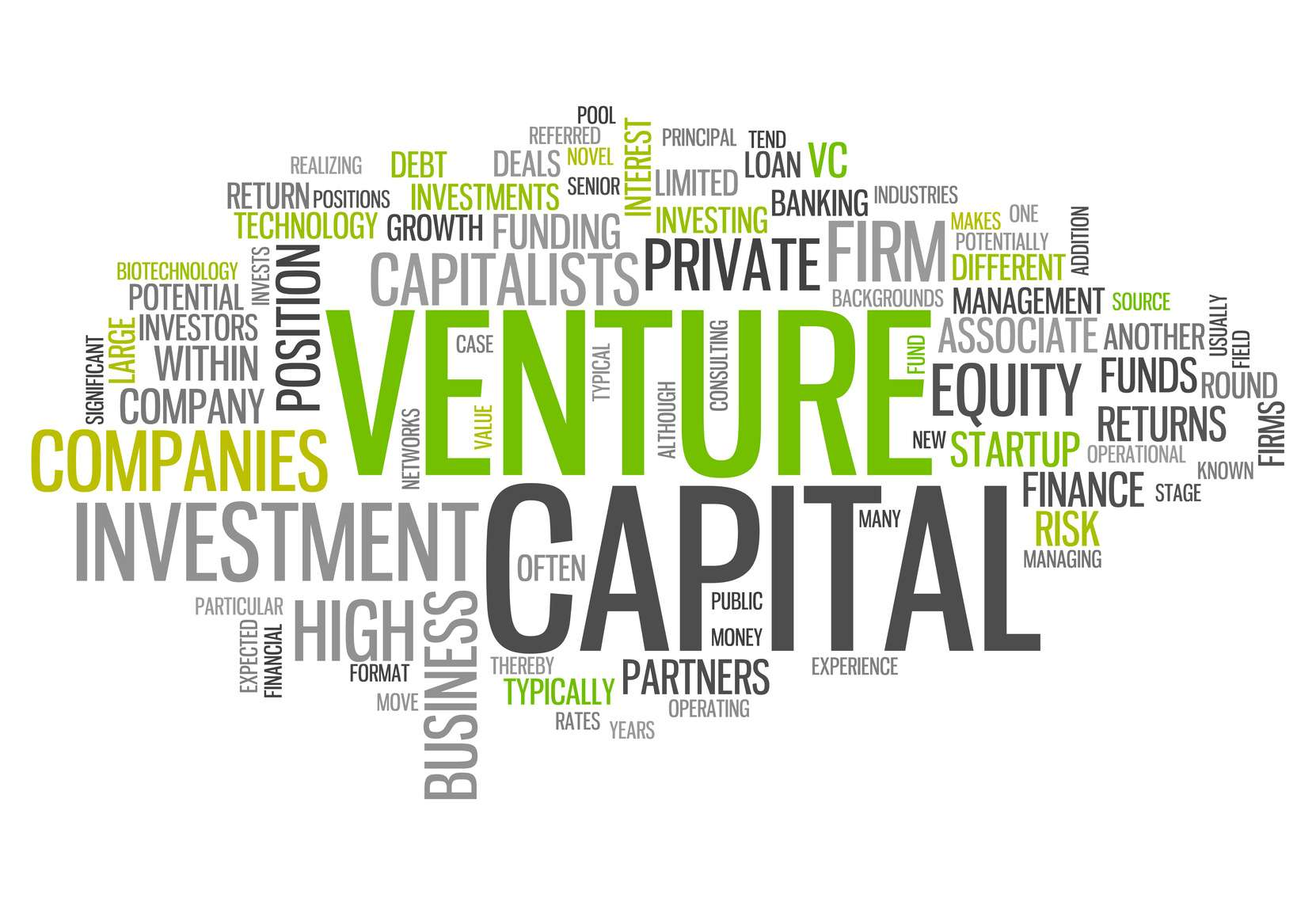 Jamaica Moves Up Private & Venture Capital Rankings