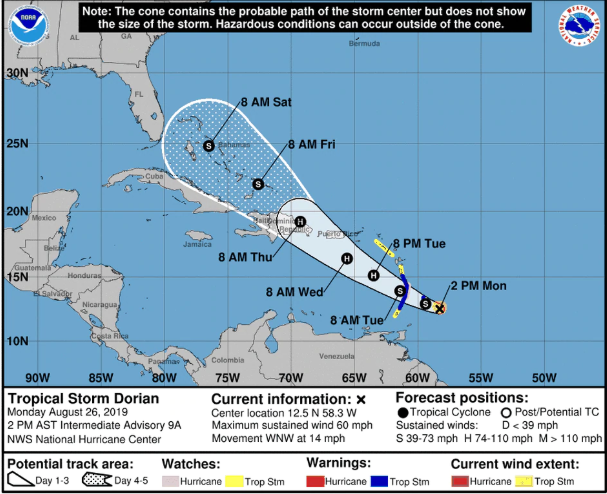 TS Dorian To Bring Rain To Jamaica By Friday