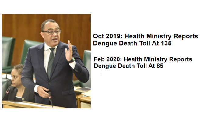 Health Minister Attempts To Clarify Conflicting Data He Presented On Dengue Deaths