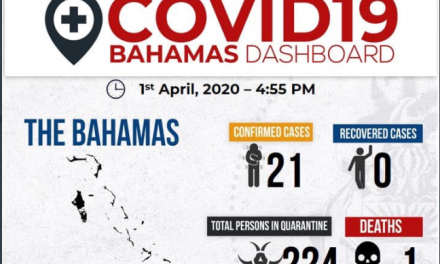 50 Health Care Workers In The Bahamas Quarantined After COVID-19 Exposure